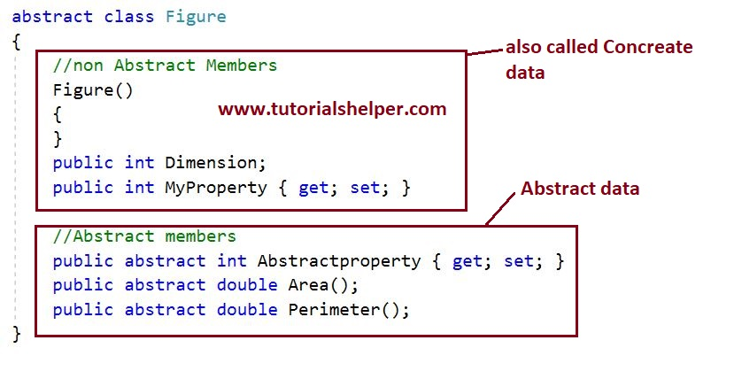 abstract class and abstract method in c#